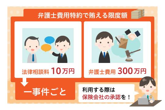 弁護士費用特約利用で弁護士変更する場合の注意点