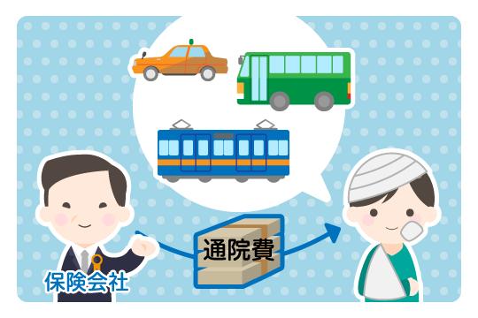 交通事故における通院費と通院慰謝料の違い