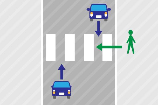 信号機のない横断歩道上の過失割合