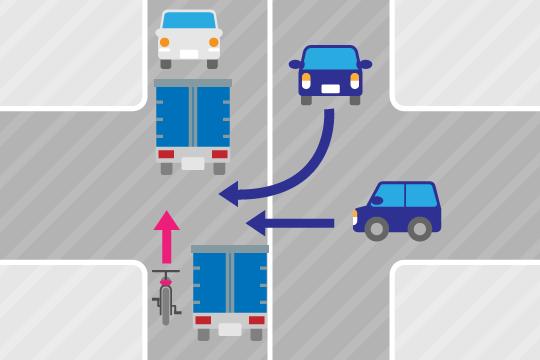 自転車事故の過失割合