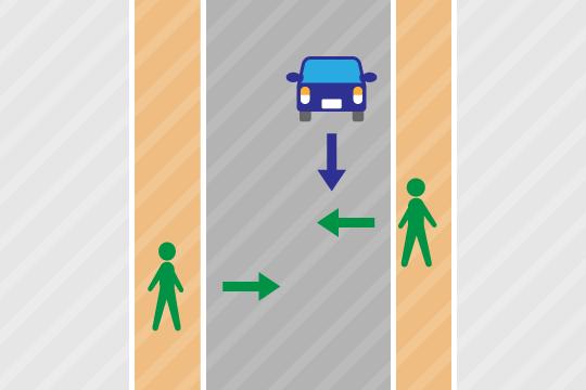 幹線道路ではない、一般的な道路を直進する車との事故の場合、過失割合は歩行者20:自動車80になります。
