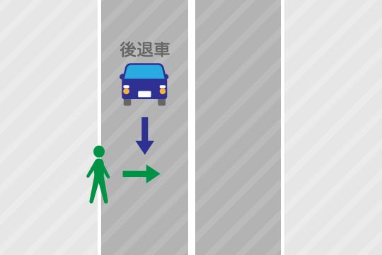 バックする車のすぐ後ろを横断して轢かれた場合の基本過失割合は、歩行者20:自動車80です。