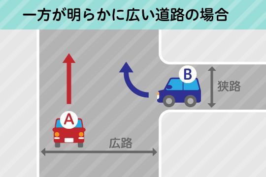 直進車の方が明らかに広い道路の場合の過失割合