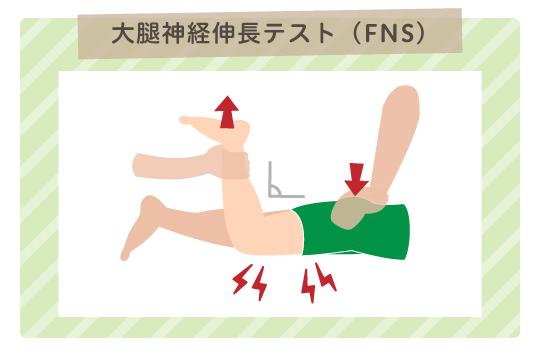 FNSテスト
