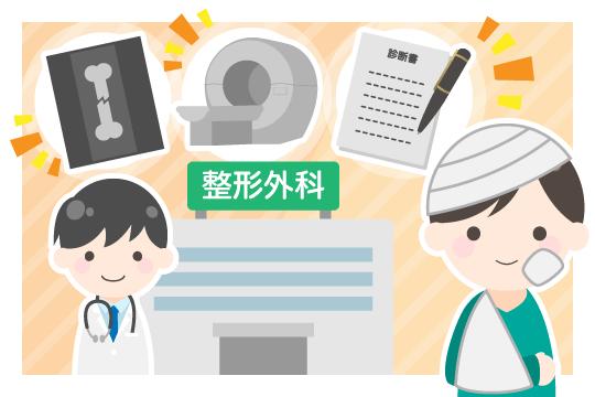 交通事故後は必ず整形外科を受診する