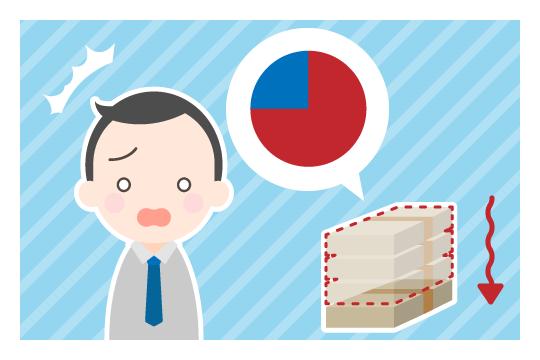 過失と示談金額の関係