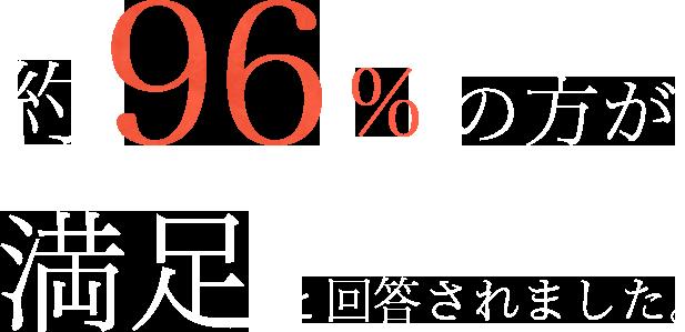 約96%の方が満足と回答されました。