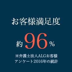 お客様アンケート:約96%