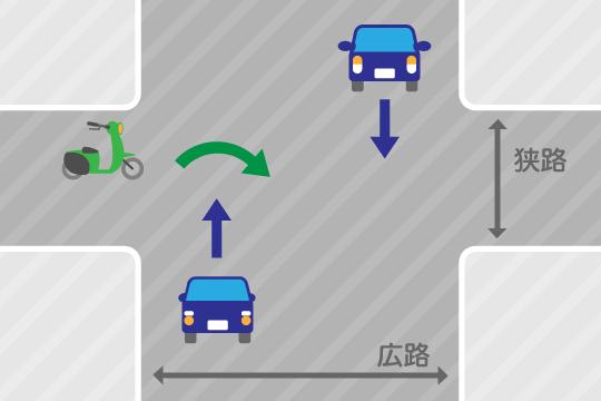 交通事故の過失割合6対4の場合
