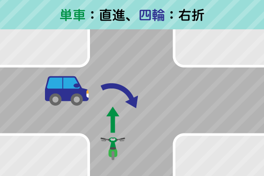 交通事故の過失割合7対3の場合