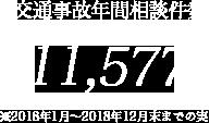 交通事故年間相談件数9,345件